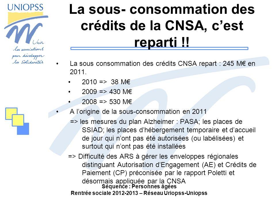 La sous- consommation des crédits de la CNSA, c'est reparti !!