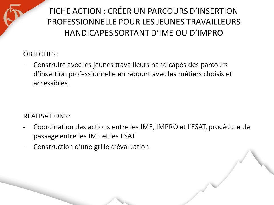 FICHE ACTION : CRÉER UN PARCOURS D'INSERTION PROFESSIONNELLE POUR LES JEUNES TRAVAILLEURS HANDICAPES SORTANT D'IME OU D'IMPRO