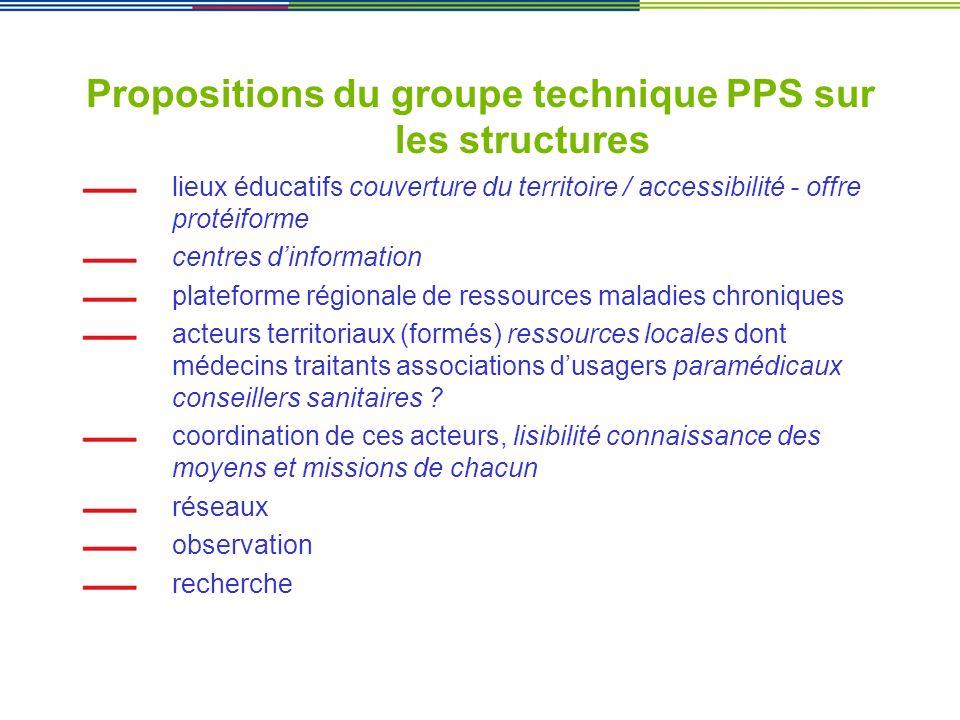Propositions du groupe technique PPS sur les structures