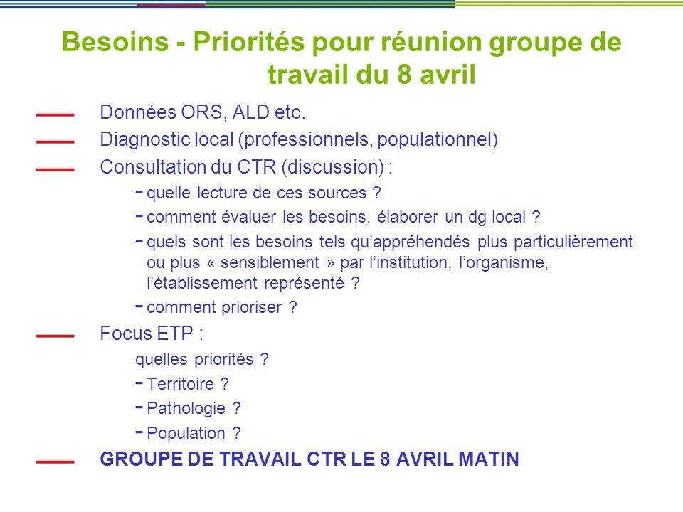 Besoins - Priorités pour réunion groupe de travail du 8 avril