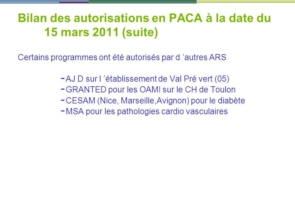 Bilan des autorisations en PACA à la date du 15 mars 2011 (suite)