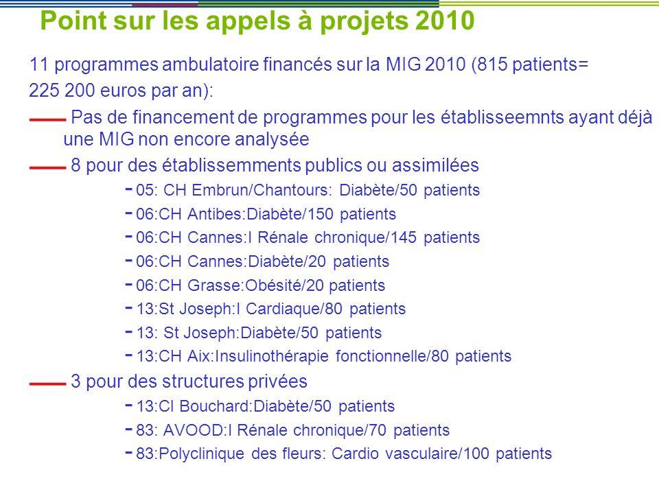 Point sur les appels à projets 2010