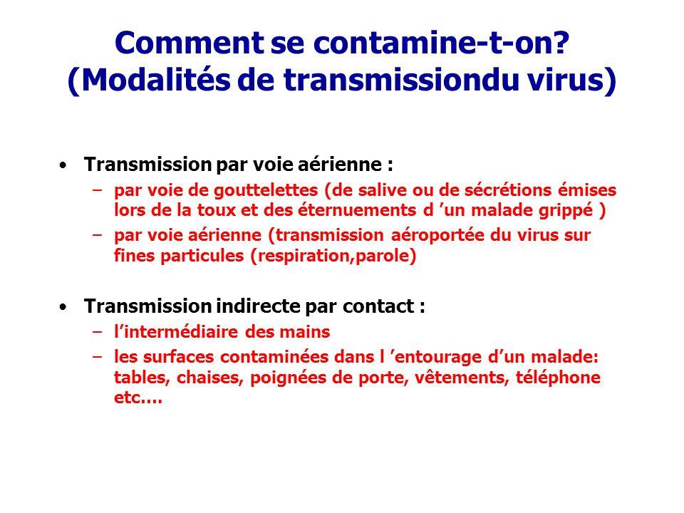 Comment se contamine-t-on (Modalités de transmissiondu virus)