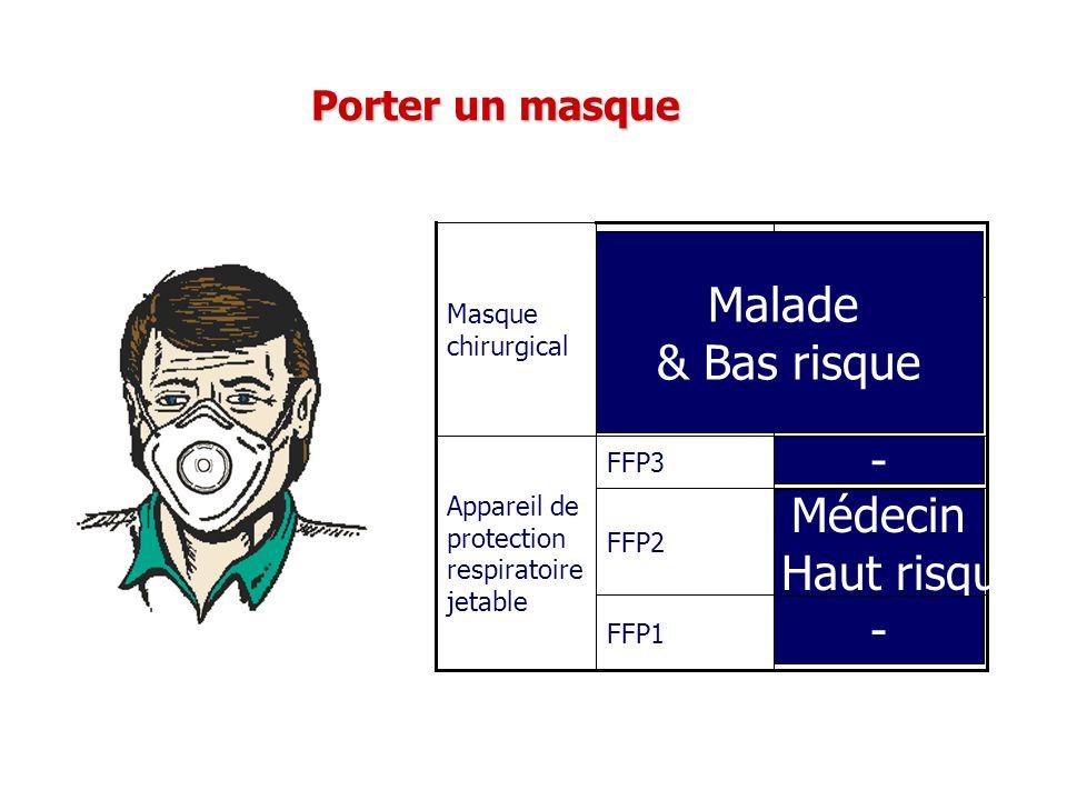 Malade & Bas risque - Médecin & Haut risque - Porter un masque
