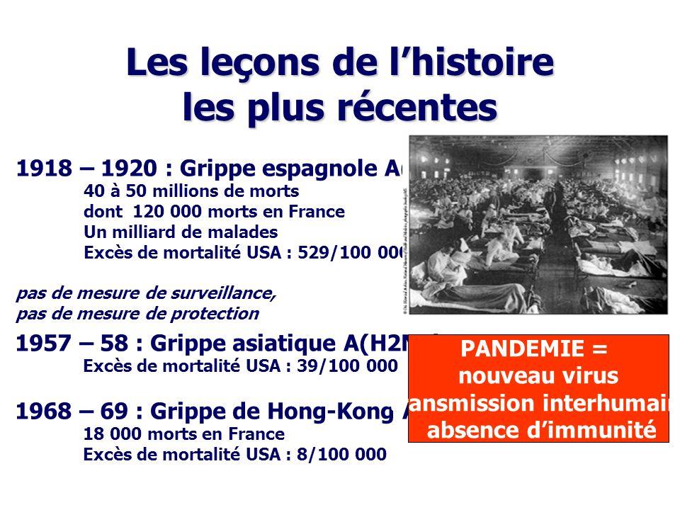 Les leçons de l'histoire transmission interhumaine