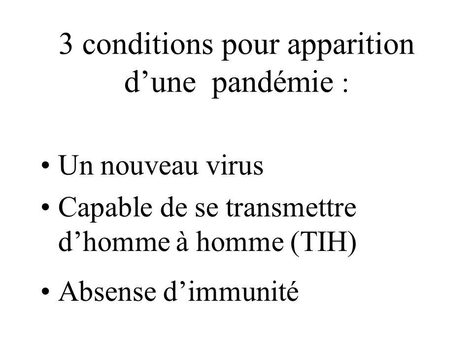 3 conditions pour apparition d'une pandémie :