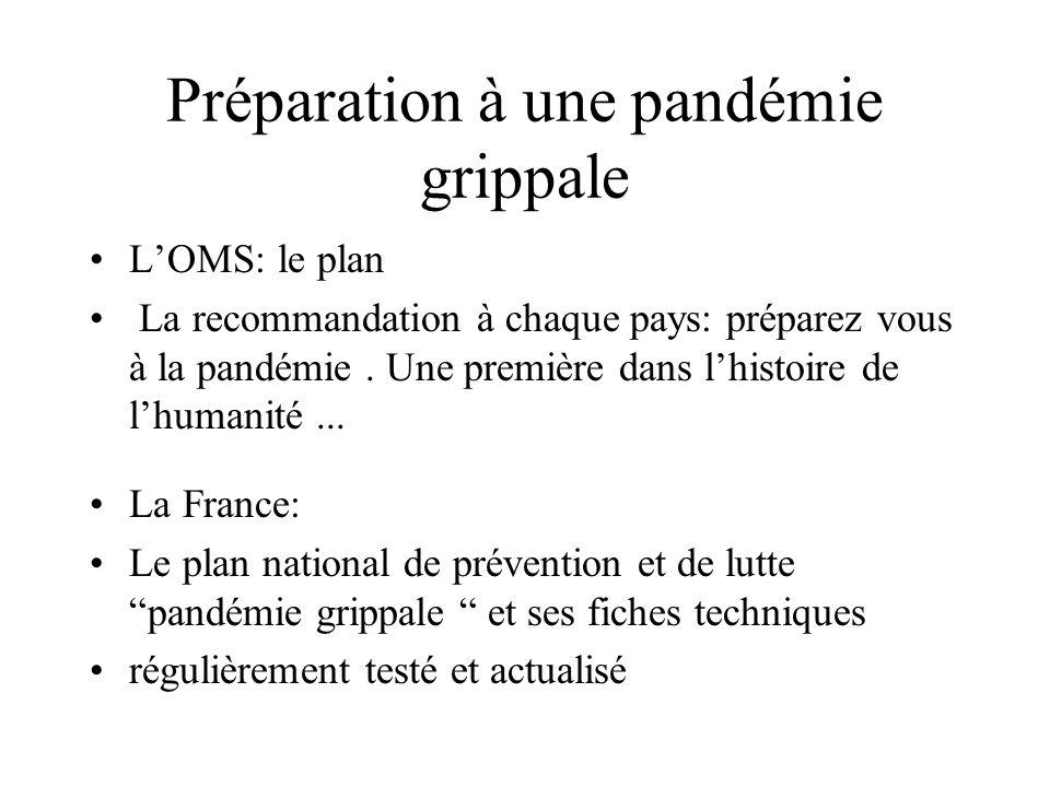 Préparation à une pandémie grippale