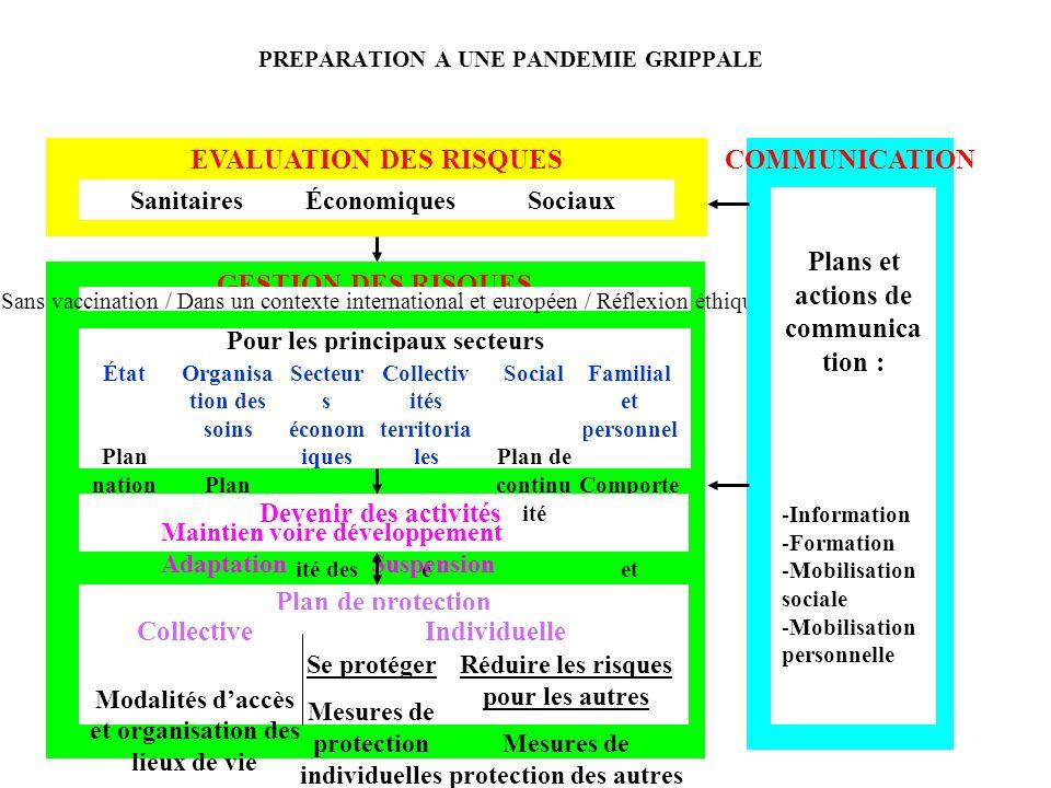 PREPARATION A UNE PANDEMIE GRIPPALE