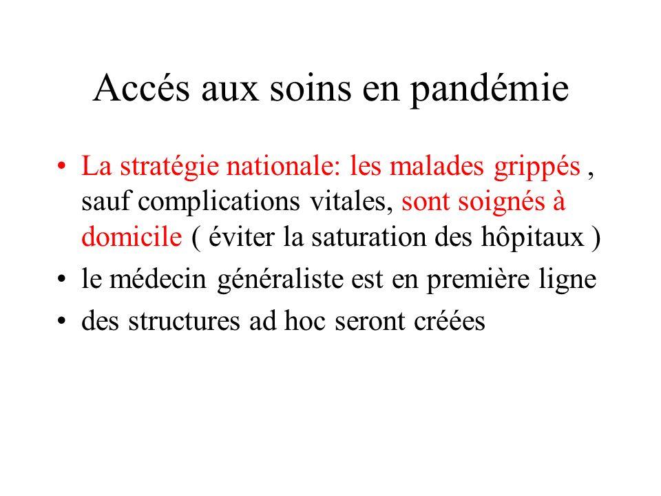 Accés aux soins en pandémie