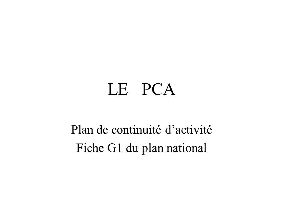 Plan de continuité d'activité Fiche G1 du plan national