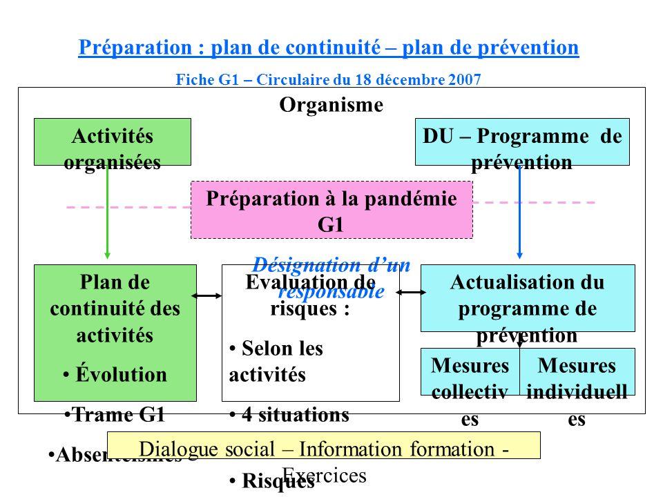 Préparation : plan de continuité – plan de prévention