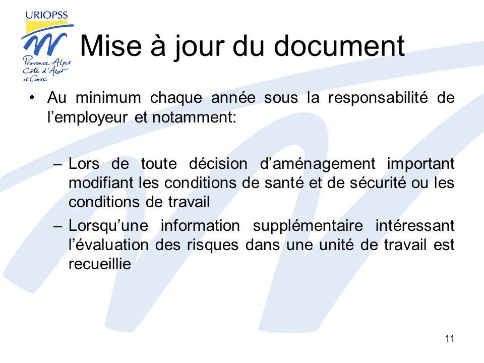 Mise à jour du document Au minimum chaque année sous la responsabilité de l'employeur et notamment: