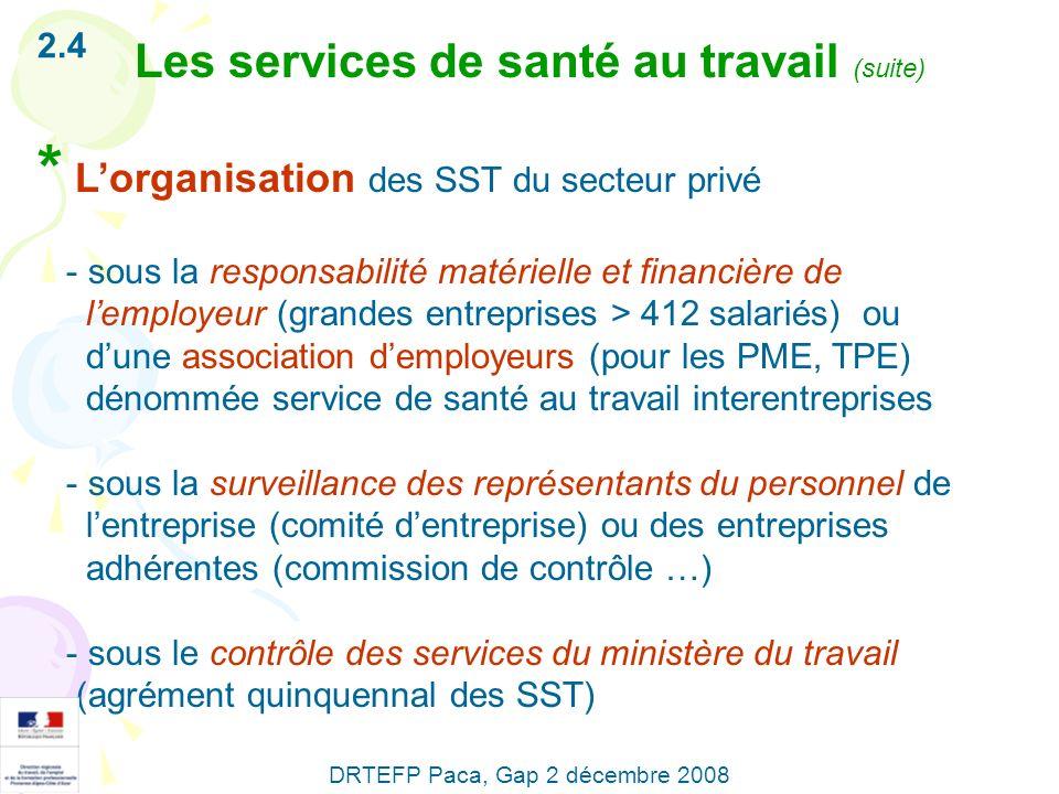* L'organisation des SST du secteur privé