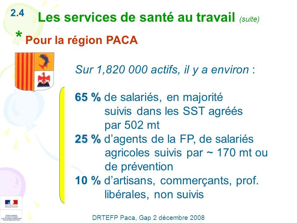 * Pour la région PACA Les services de santé au travail (suite)