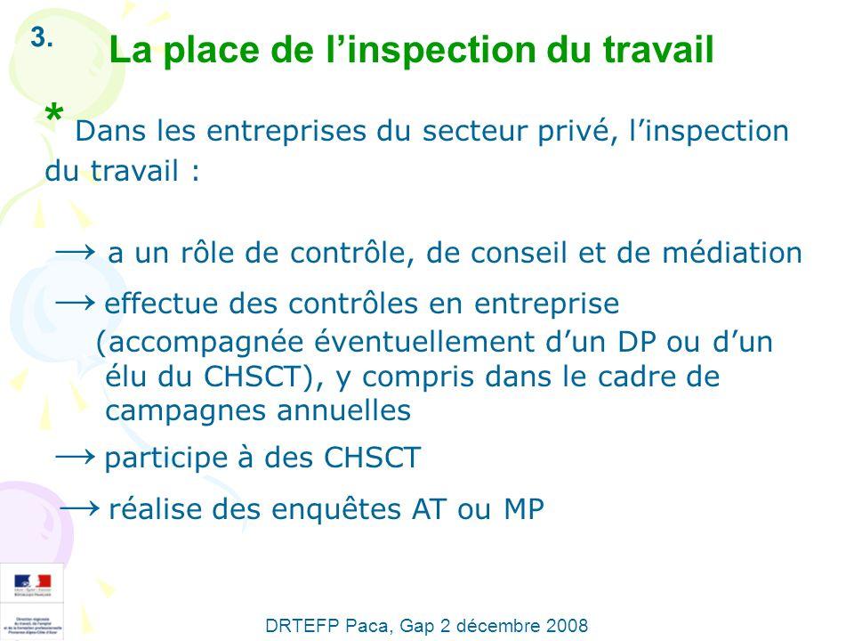 * Dans les entreprises du secteur privé, l'inspection du travail :