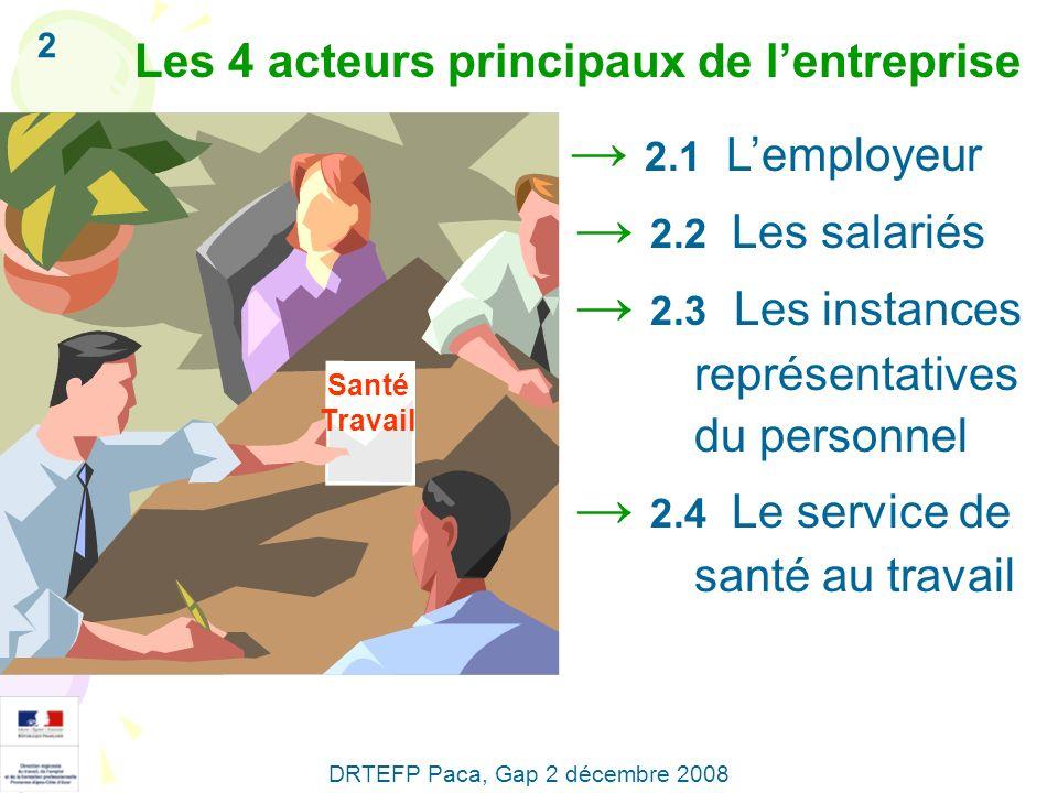 → 2.1 L'employeur → 2.2 Les salariés → 2.3 Les instances