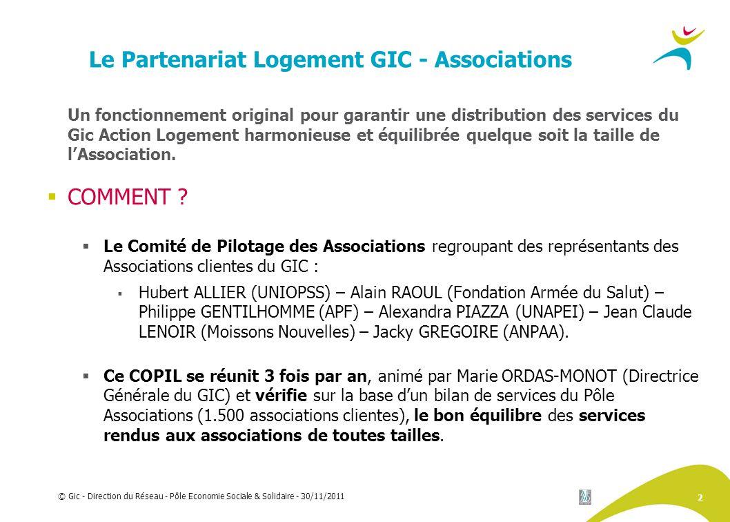 Le Partenariat Logement GIC - Associations