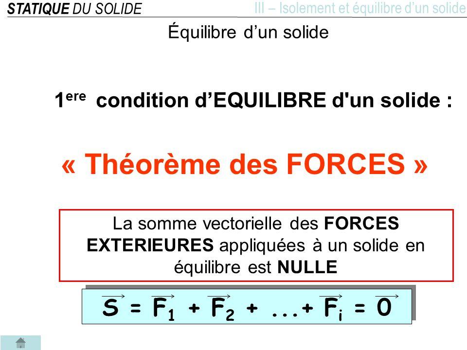 « Théorème des FORCES » S = F1 + F2 + ...+ Fi = 0
