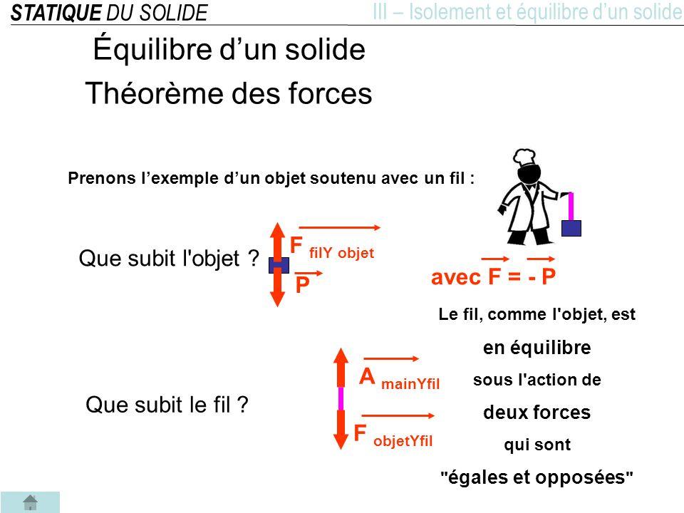 Équilibre d'un solide Théorème des forces