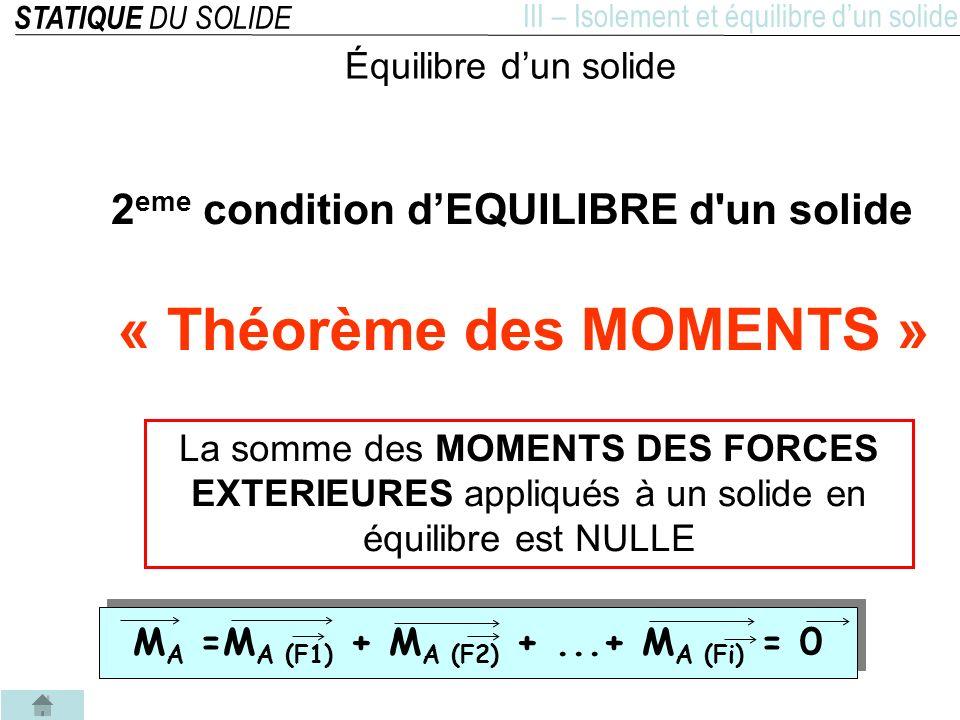 « Théorème des MOMENTS »