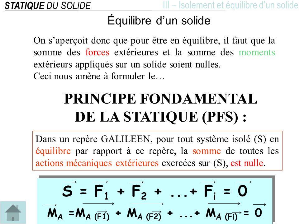 MA =MA (F1) + MA (F2) + ...+ MA (Fi) = 0
