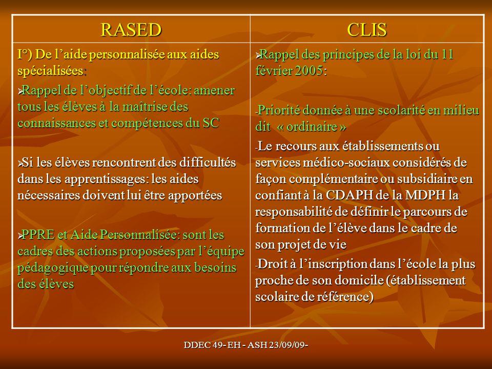 RASED CLIS I°) De l'aide personnalisée aux aides spécialisées: