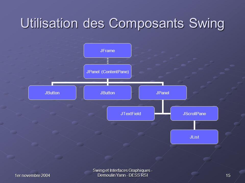 Utilisation des Composants Swing