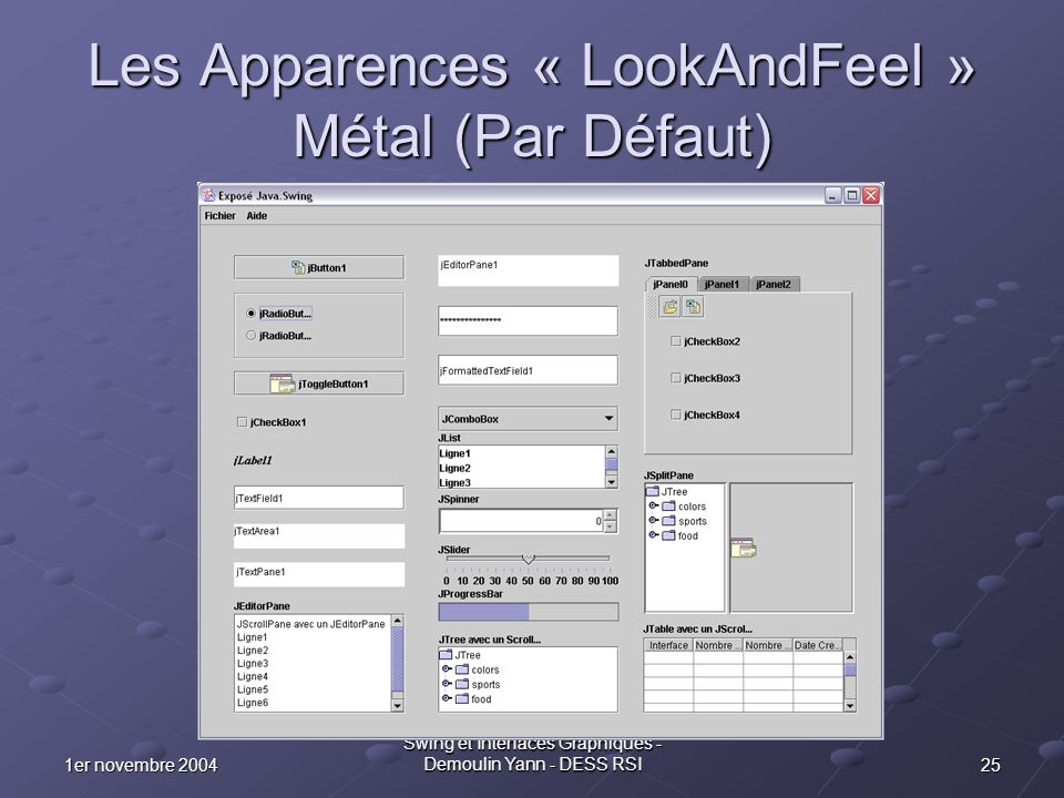 Les Apparences « LookAndFeel » Métal (Par Défaut)
