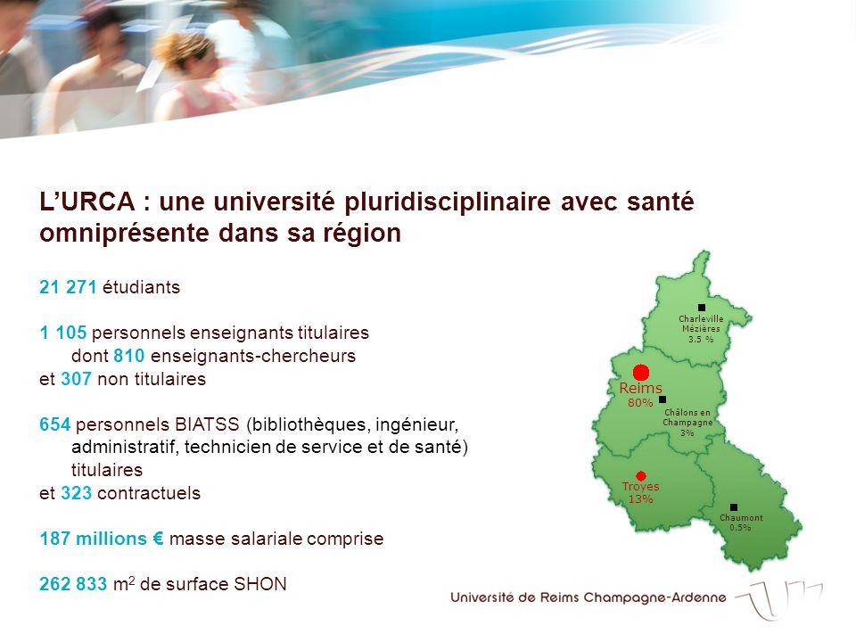 L'URCA : une université pluridisciplinaire avec santé omniprésente dans sa région