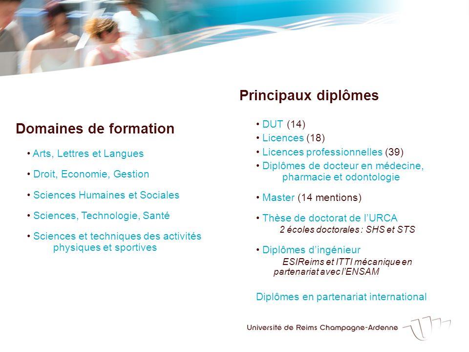 Principaux diplômes Domaines de formation • DUT (14) • Licences (18)