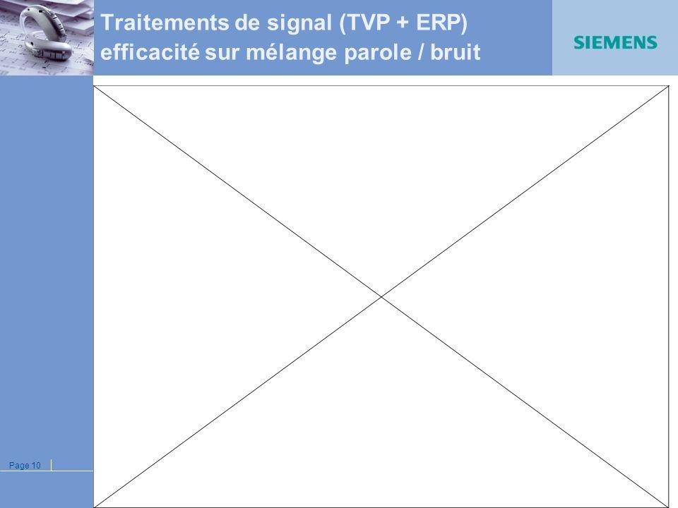 Traitements de signal (TVP + ERP) efficacité sur mélange parole / bruit