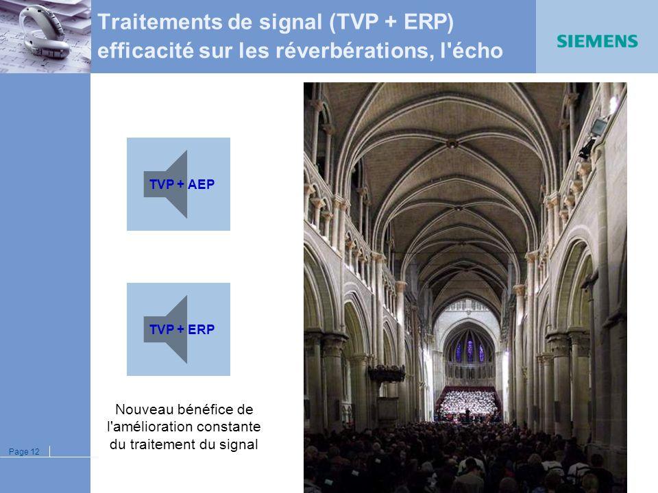 Nouveau bénéfice de l amélioration constante du traitement du signal