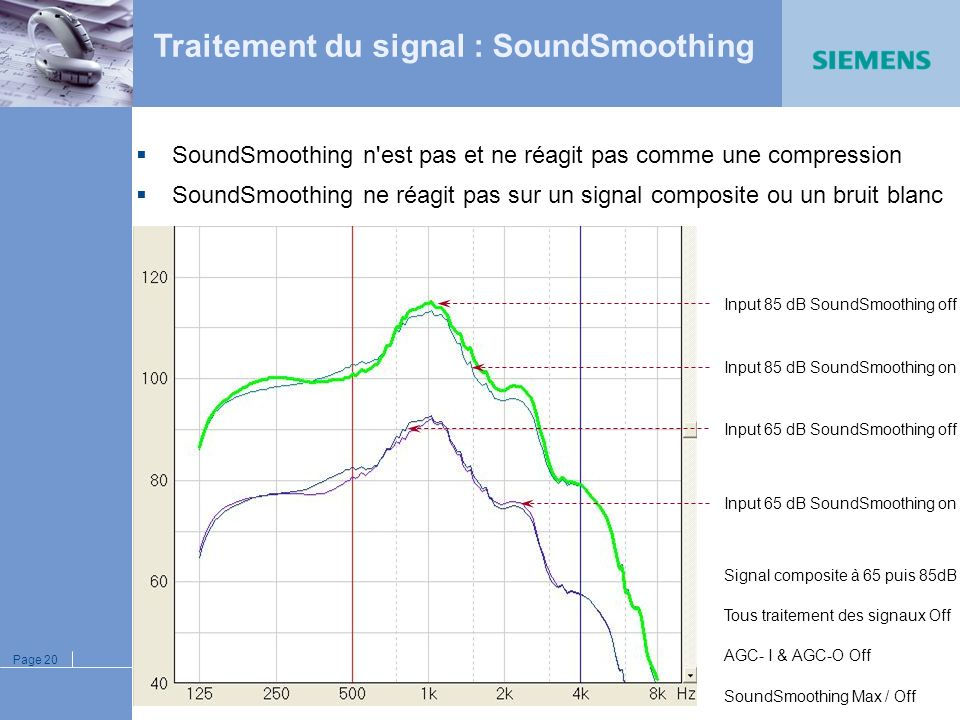 Traitement du signal : SoundSmoothing