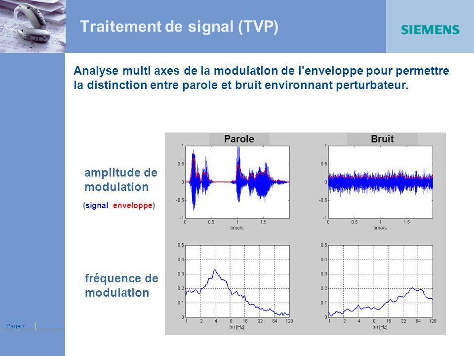 Traitement de signal (TVP)