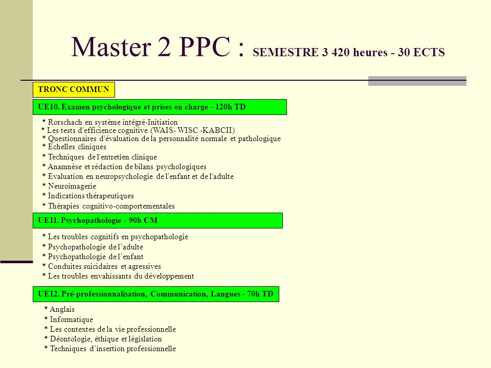 Master 2 PPC : SEMESTRE 3 420 heures - 30 ECTS