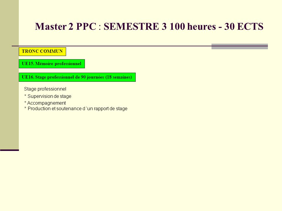 Master 2 PPC : SEMESTRE 3 100 heures - 30 ECTS
