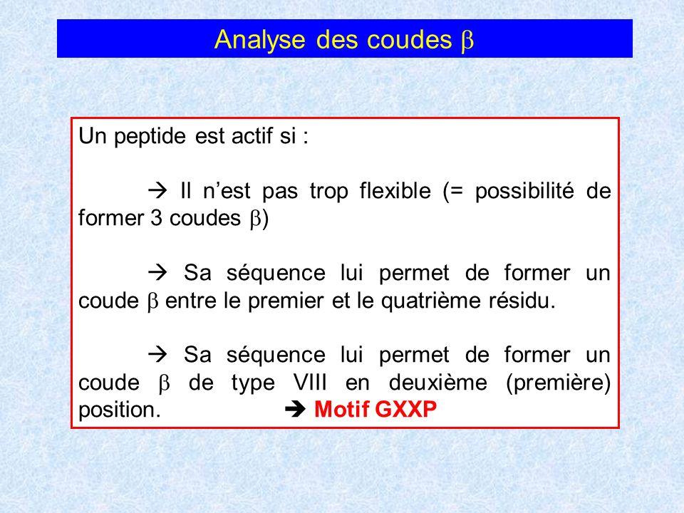 Analyse des coudes b Un peptide est actif si :