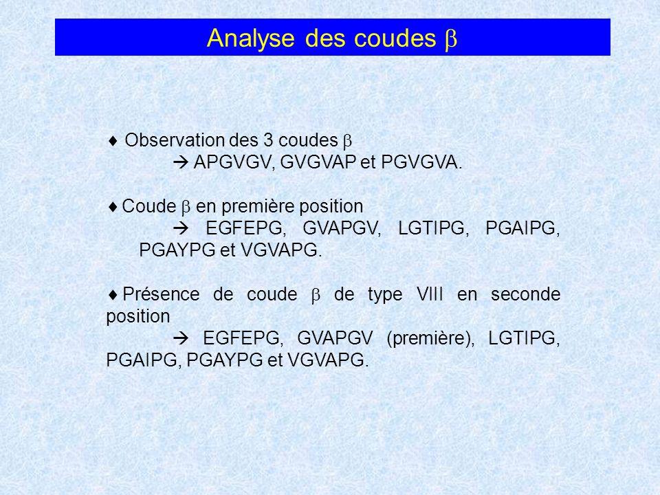 Analyse des coudes b  Observation des 3 coudes b