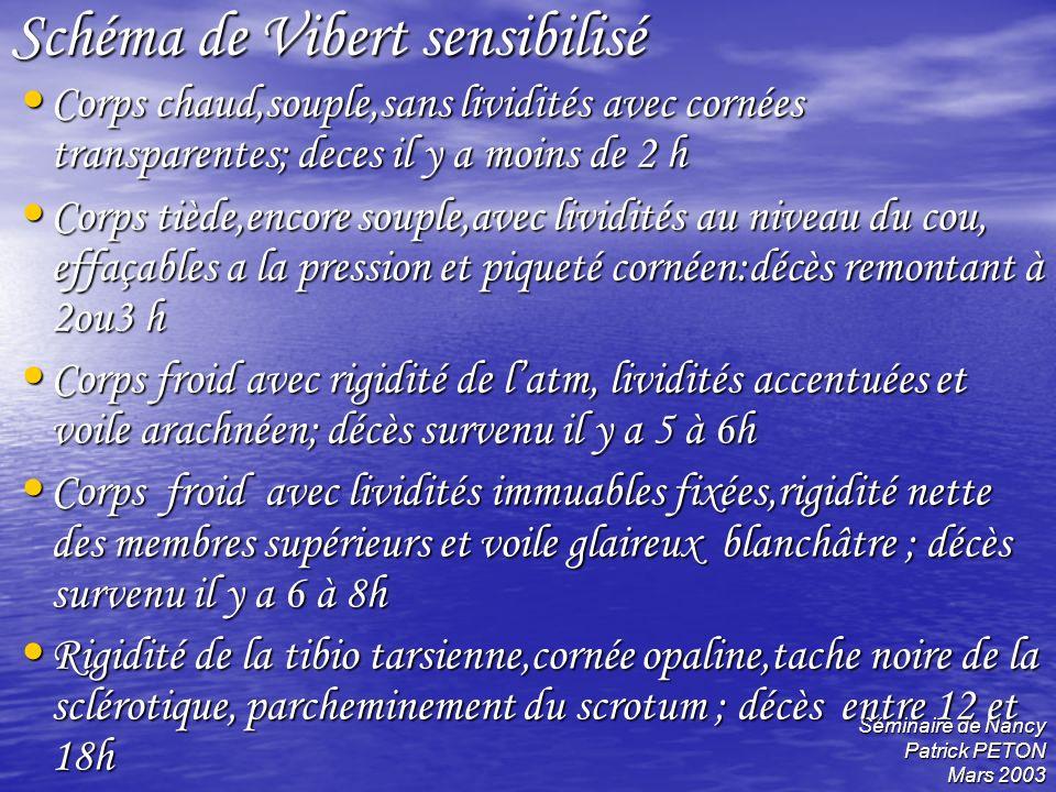 Schéma de Vibert sensibilisé