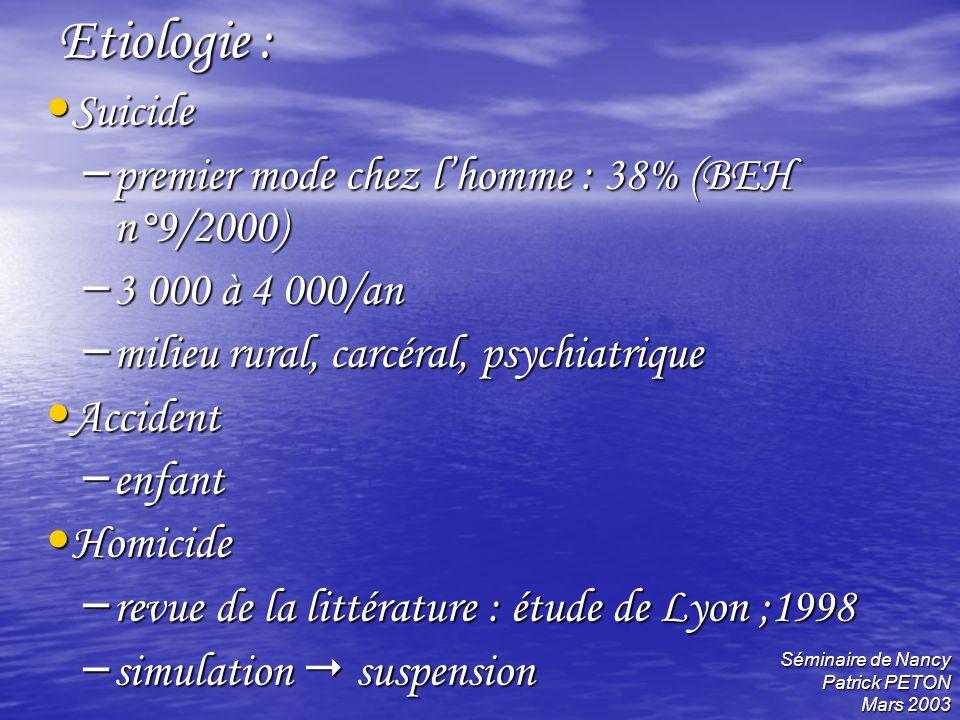 Etiologie : Suicide premier mode chez l'homme : 38% (BEH n°9/2000)
