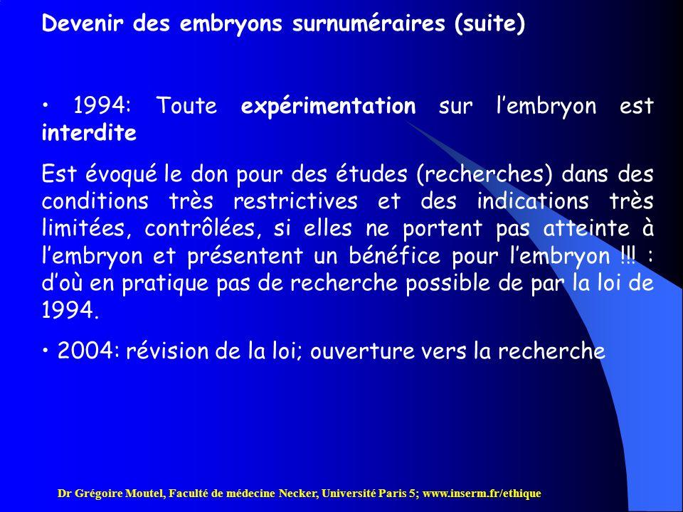 Devenir des embryons surnuméraires (suite)
