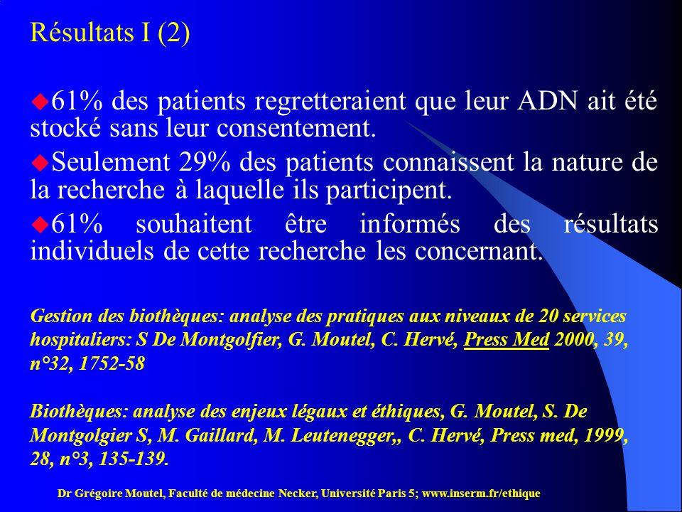Résultats I (2) 61% des patients regretteraient que leur ADN ait été stocké sans leur consentement.