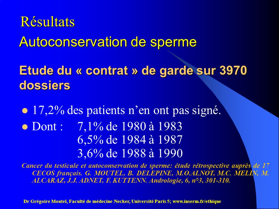 Résultats Autoconservation de sperme Etude du « contrat » de garde sur 3970 dossiers. 17,2% des patients n'en ont pas signé.