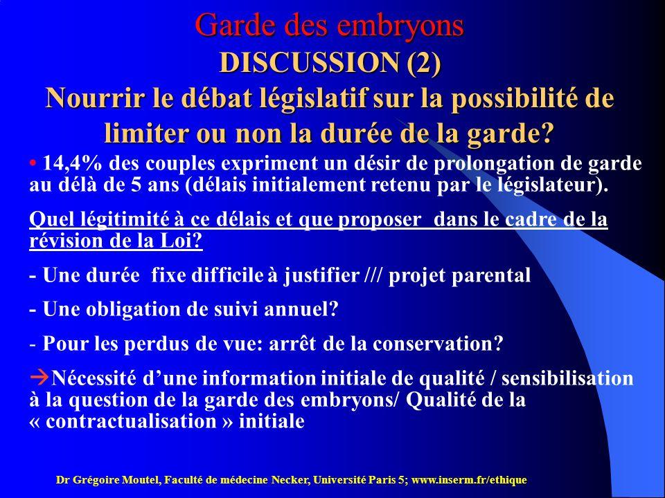 Garde des embryons DISCUSSION (2) Nourrir le débat législatif sur la possibilité de limiter ou non la durée de la garde