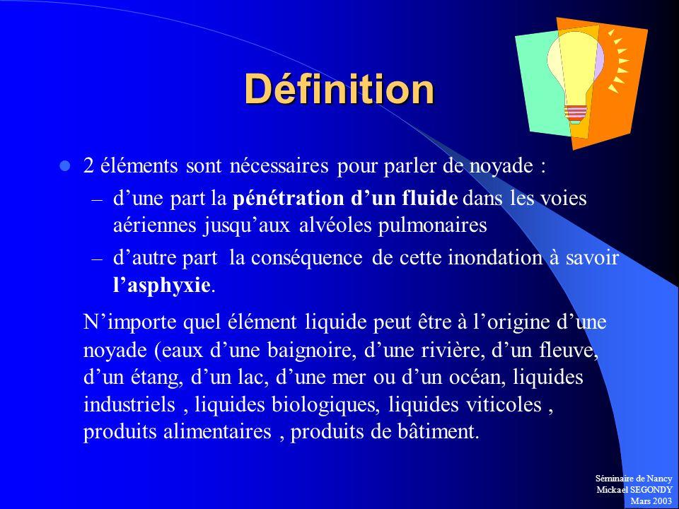 Définition 2 éléments sont nécessaires pour parler de noyade :