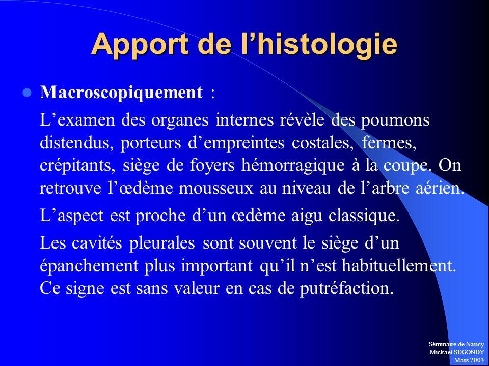 Apport de l'histologie