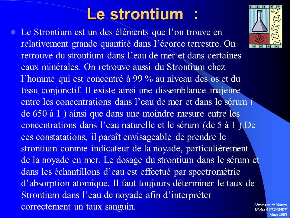 Le strontium :