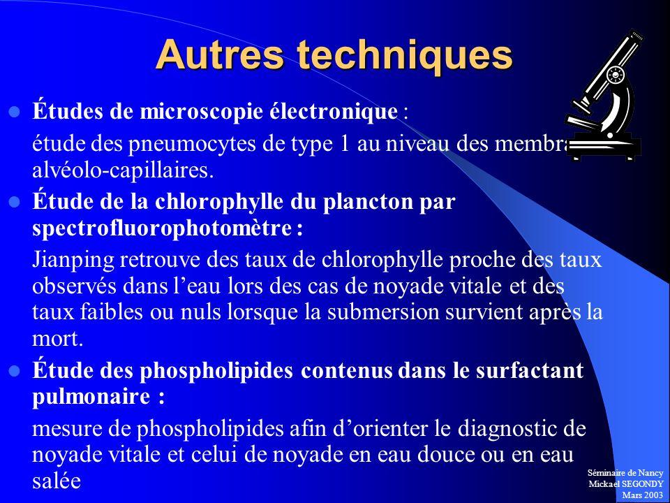 Autres techniques Études de microscopie électronique :