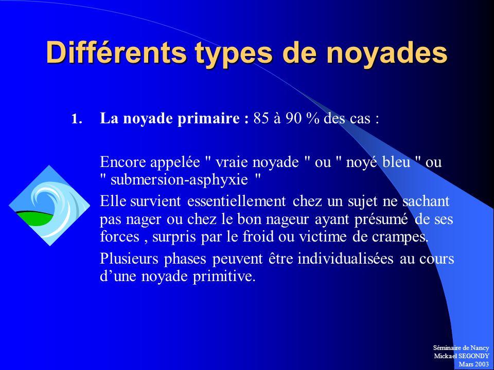 Différents types de noyades