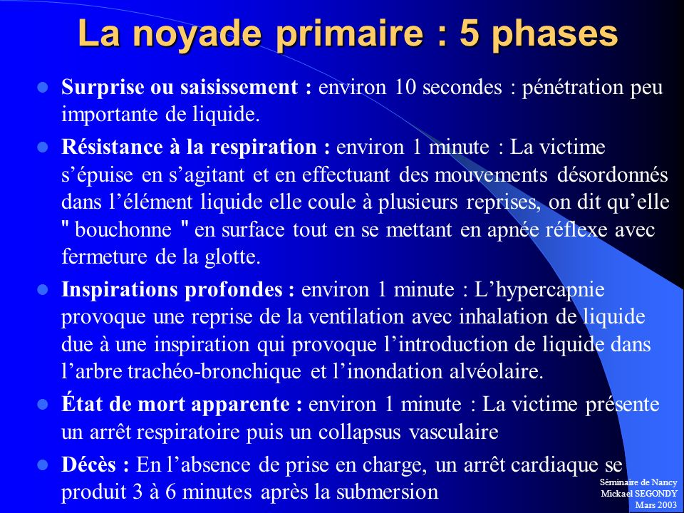 La noyade primaire : 5 phases